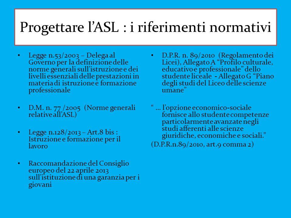 Progettare l'ASL : i riferimenti normativi