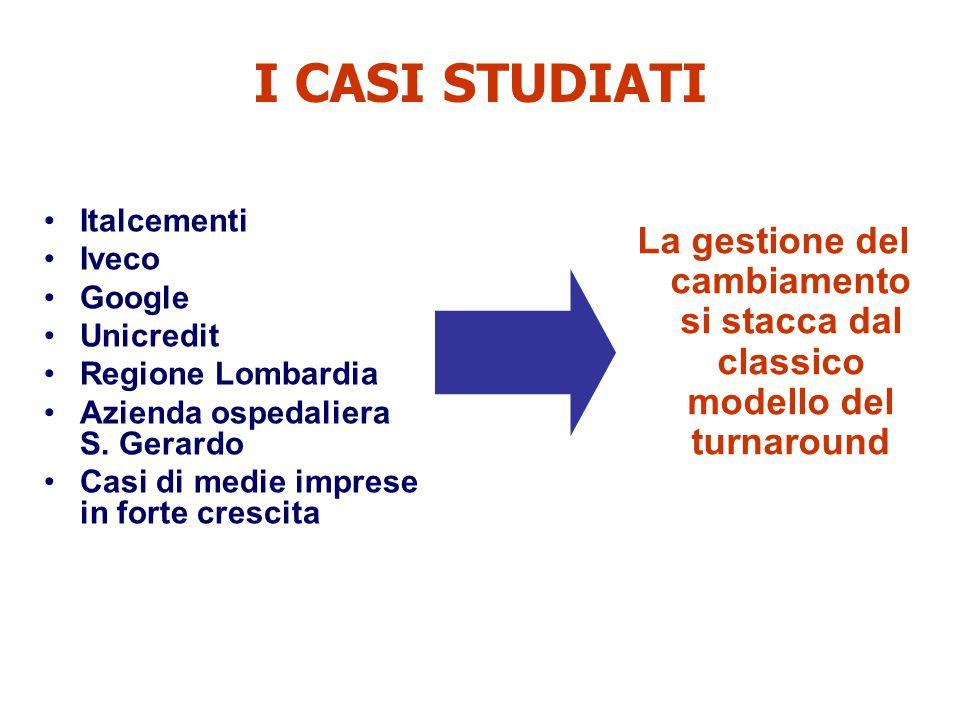 I CASI STUDIATI Italcementi. Iveco. Google. Unicredit. Regione Lombardia. Azienda ospedaliera S. Gerardo.