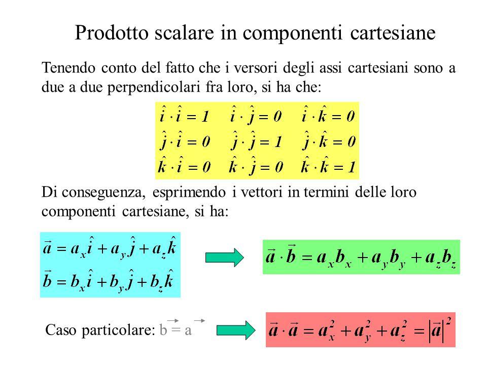 Prodotto scalare in componenti cartesiane