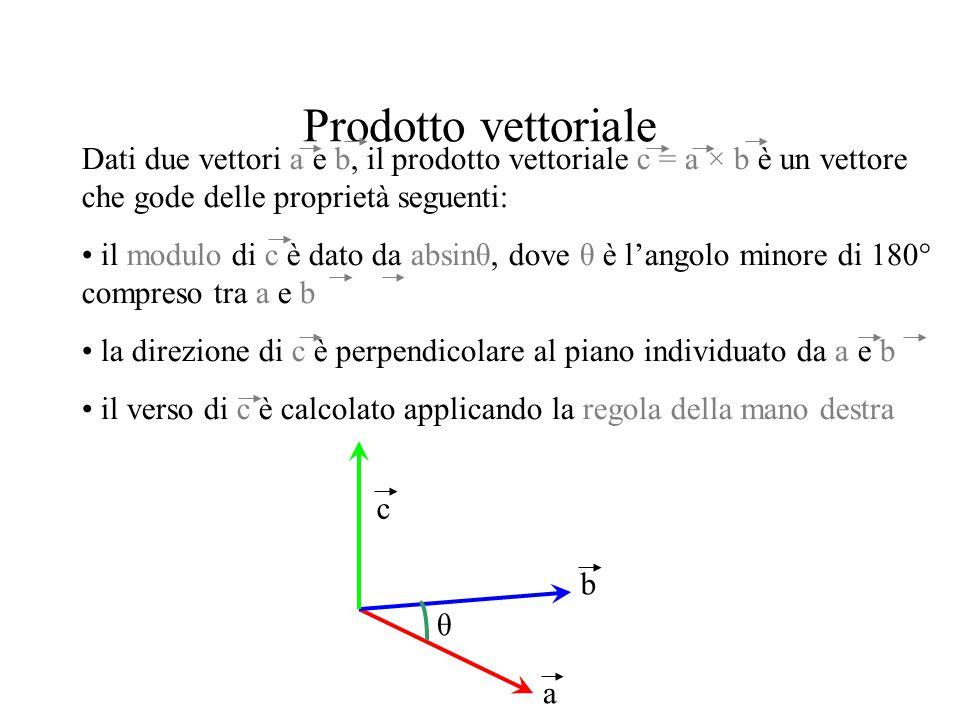 Prodotto vettoriale Dati due vettori a e b, il prodotto vettoriale c = a × b è un vettore che gode delle proprietà seguenti: