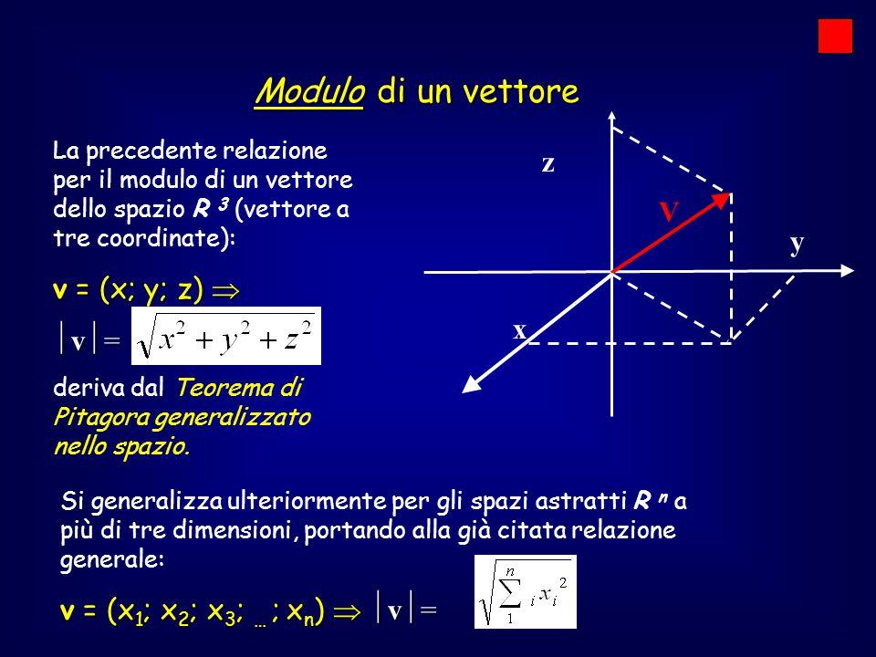 Modulo di un vettore z v = (x; y; z)  V v= y x