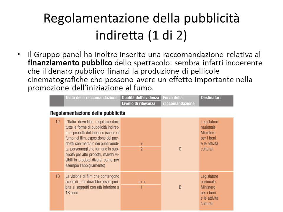 Regolamentazione della pubblicità indiretta (1 di 2)