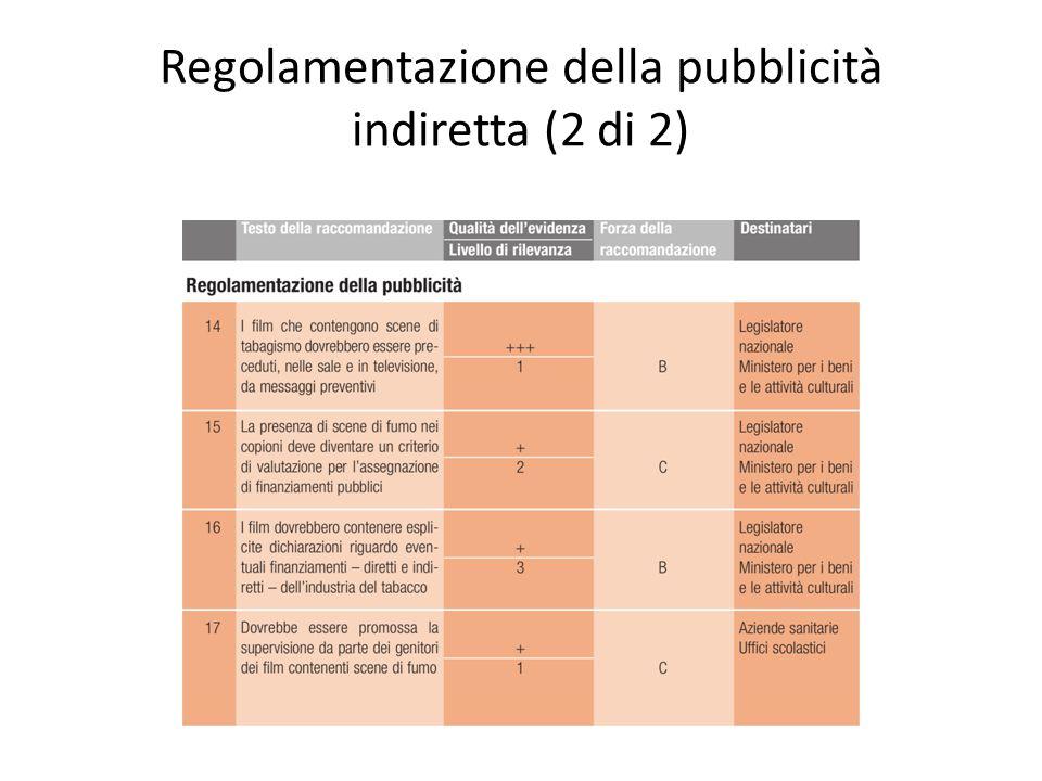 Regolamentazione della pubblicità indiretta (2 di 2)