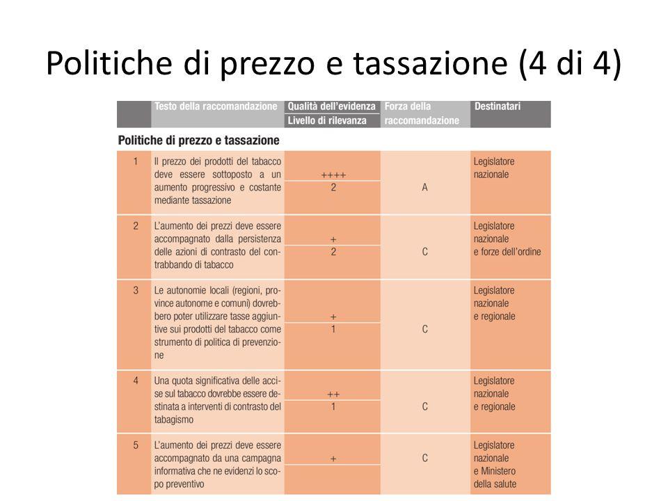 Politiche di prezzo e tassazione (4 di 4)