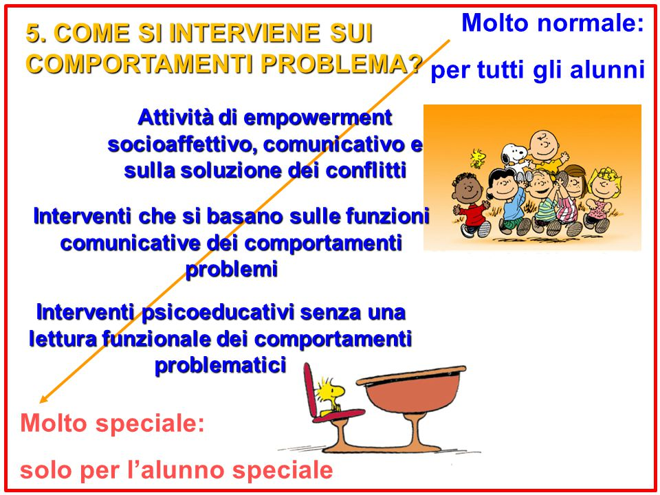 5. COME SI INTERVIENE SUI COMPORTAMENTI PROBLEMA
