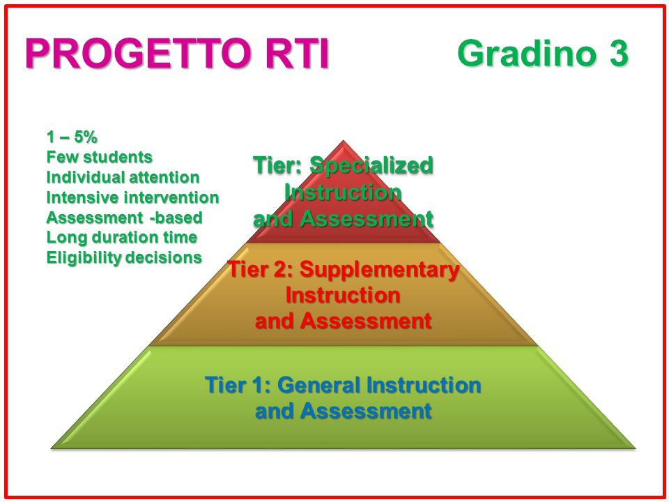 PROGETTO RTI Gradino 3 Tier 2: Supplementary Instruction