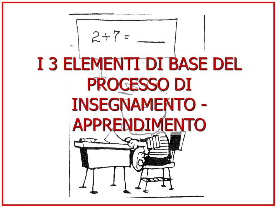 I 3 ELEMENTI DI BASE DEL PROCESSO DI INSEGNAMENTO - APPRENDIMENTO