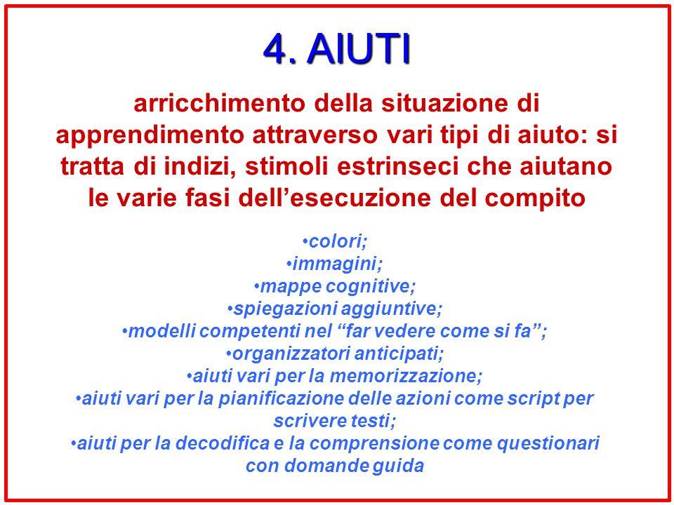 4. AIUTI