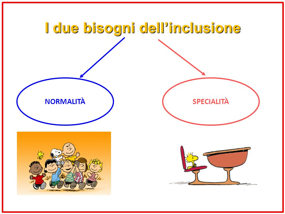 I due bisogni dell'inclusione