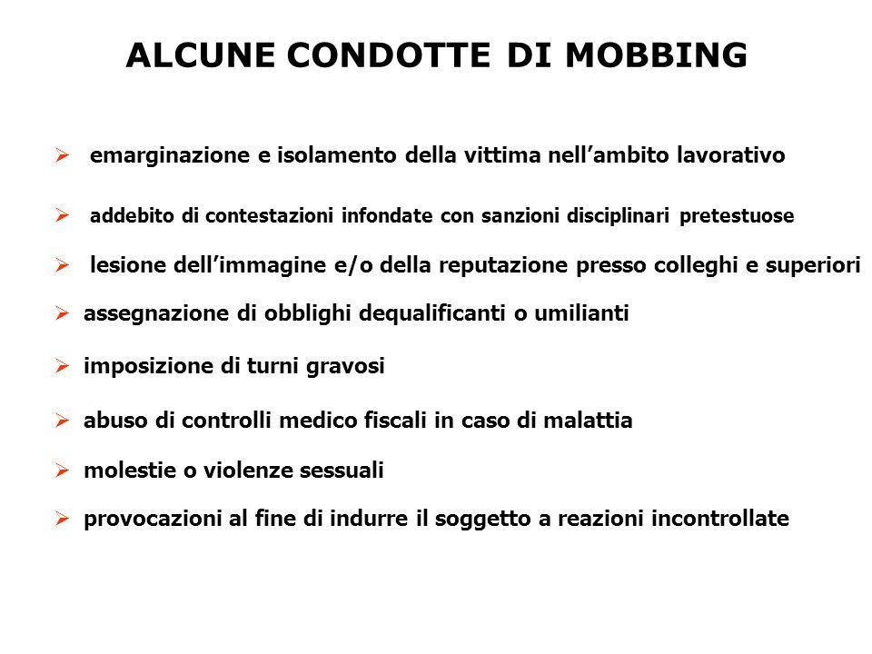 ALCUNE CONDOTTE DI MOBBING