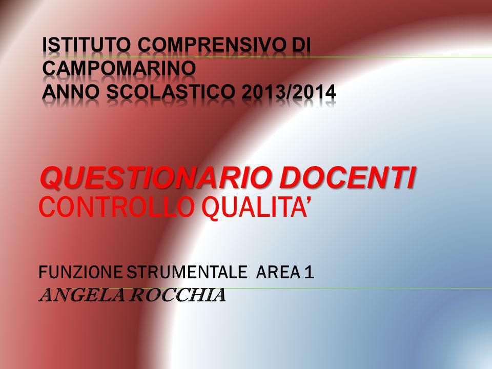 ISTITUTO COMPRENSIVO di CAMPOMARINO ANNO SCOLASTICO 2013/2014