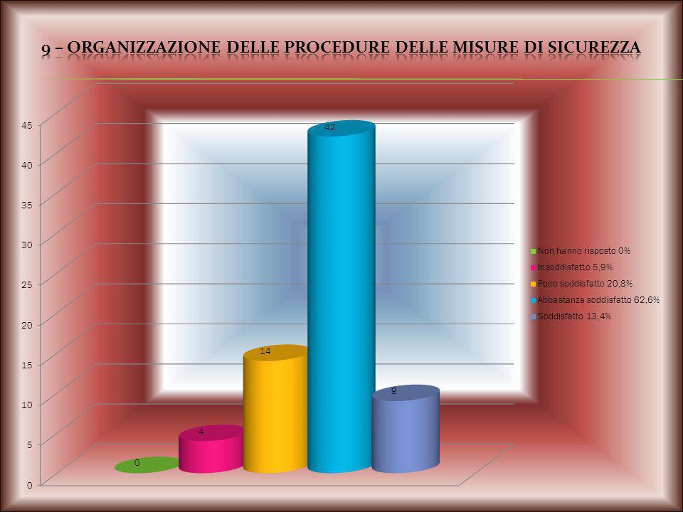 9 – ORGANIZZAZIONE DELLE PROCEDURE DELLE MISURE DI SICUREZZA