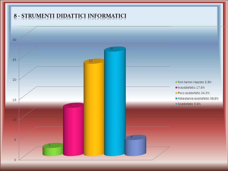 8 - STRUMENTI DIDATTICI INFORMATICI