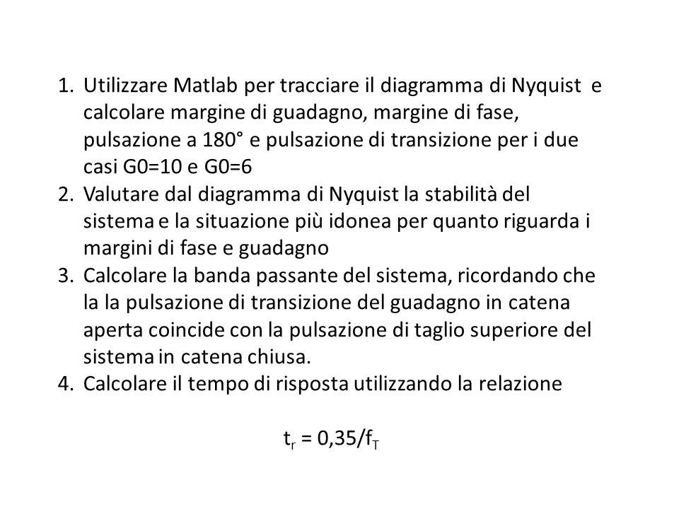 Utilizzare Matlab per tracciare il diagramma di Nyquist e calcolare margine di guadagno, margine di fase, pulsazione a 180° e pulsazione di transizione per i due casi G0=10 e G0=6