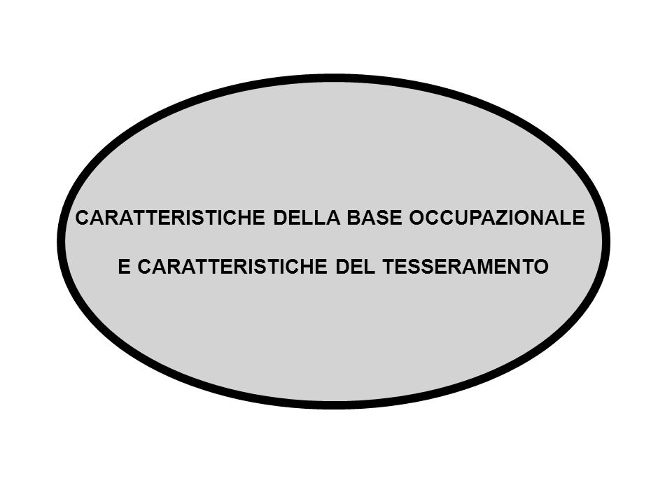 CARATTERISTICHE DELLA BASE OCCUPAZIONALE