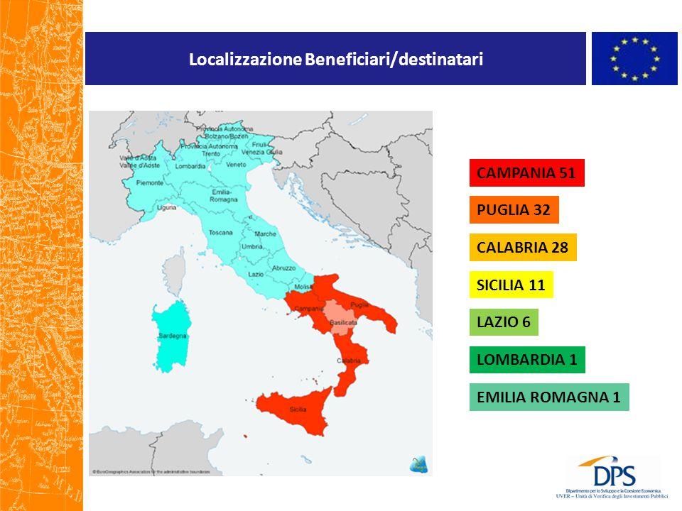 Localizzazione Beneficiari/destinatari
