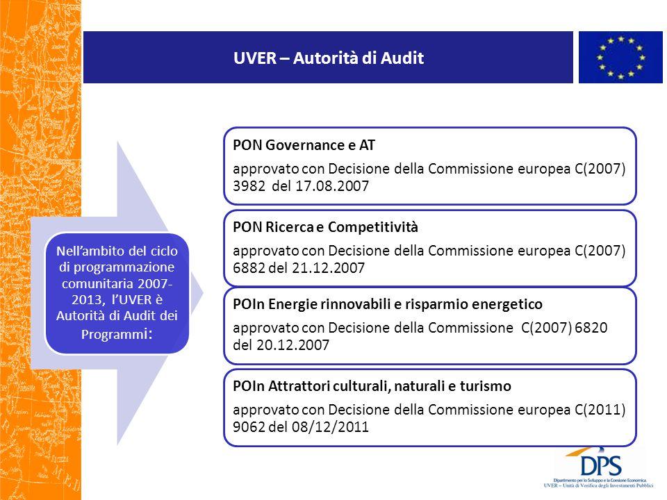 UVER – Autorità di Audit
