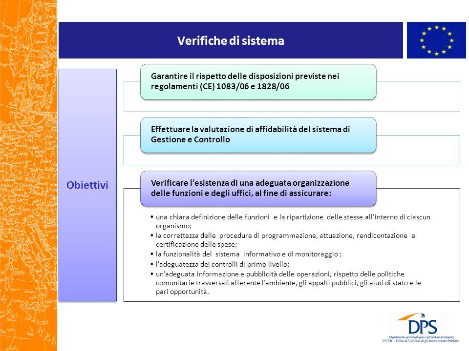 Verifiche di sistema Obiettivi