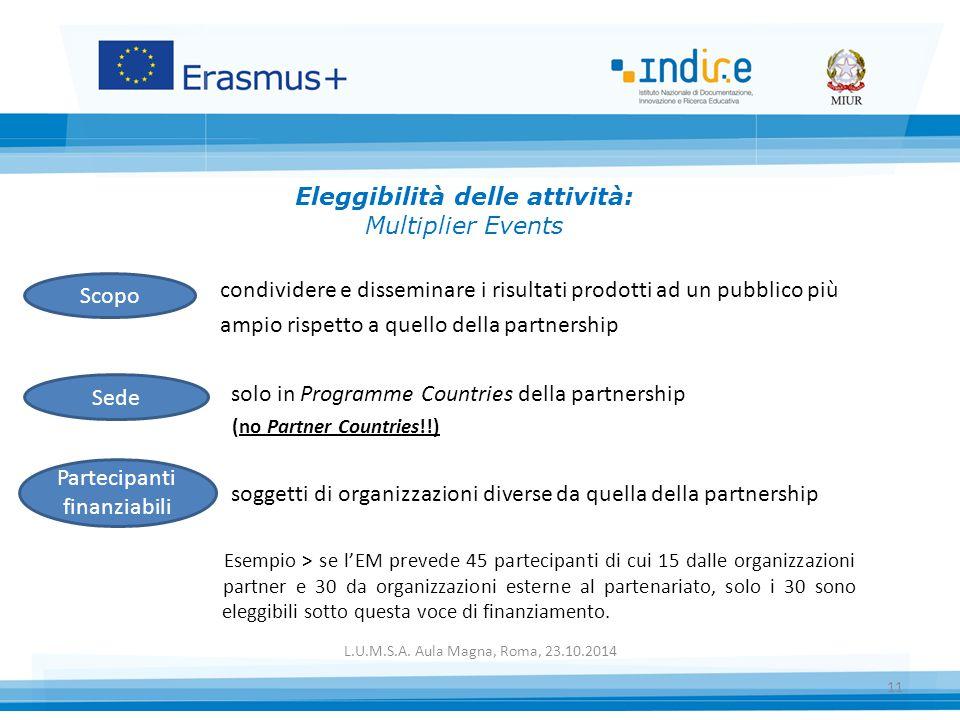 Eleggibilità delle attività: Multiplier Events