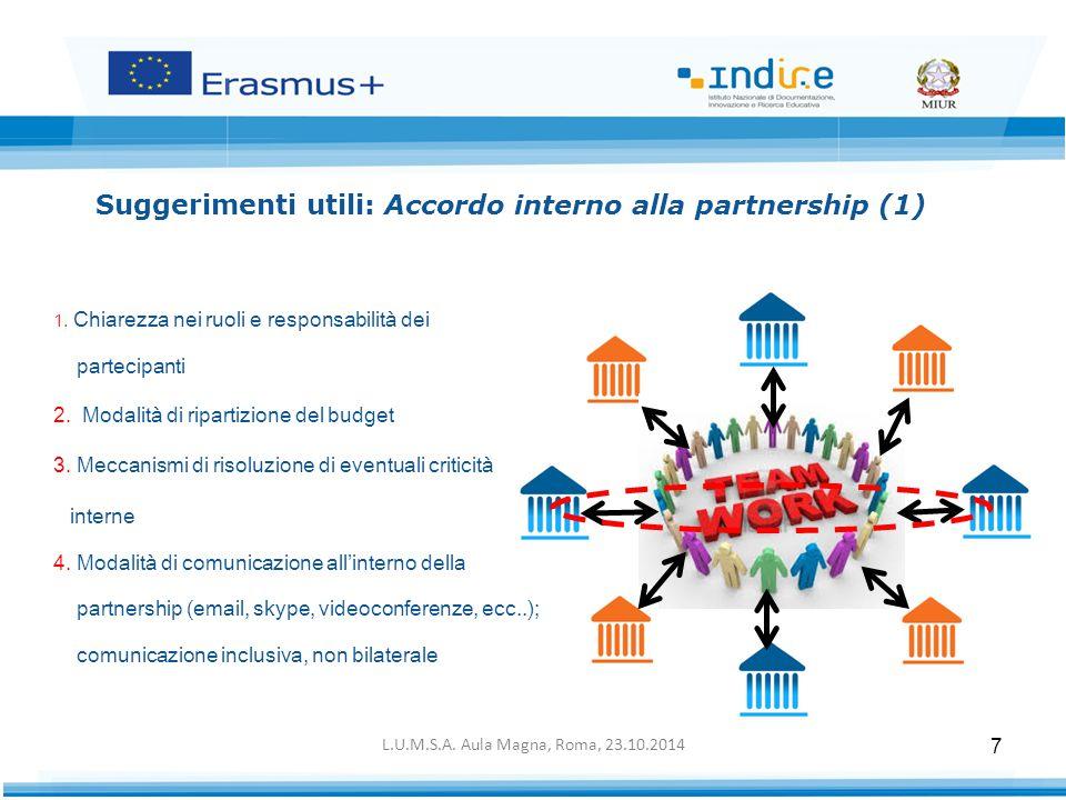 Suggerimenti utili: Accordo interno alla partnership (1)