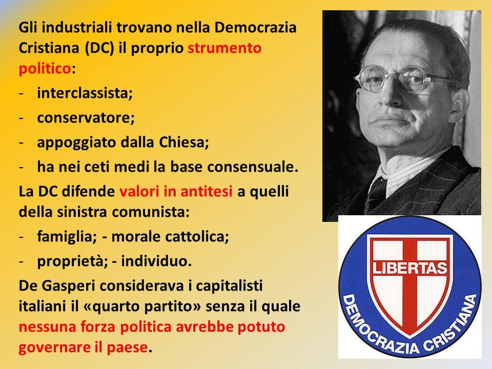 http://slideplayer.it/slide/2583898/9/images/3/Gli+industriali+trovano+nella+Democrazia+Cristiana+(DC)+il+proprio+strumento+politico:.jpg