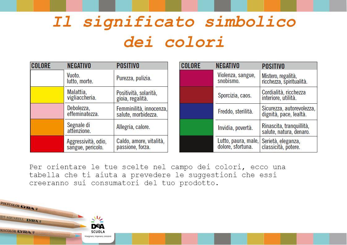 Il significato simbolico dei colori
