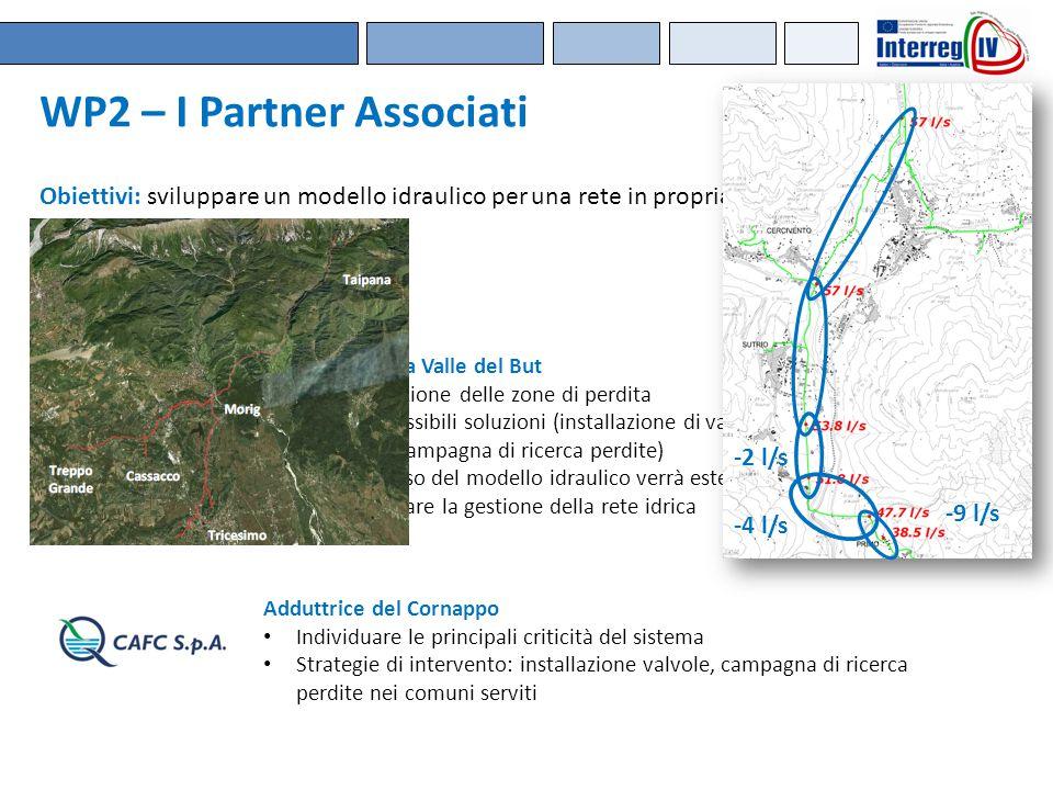 WP2 – I Partner Associati