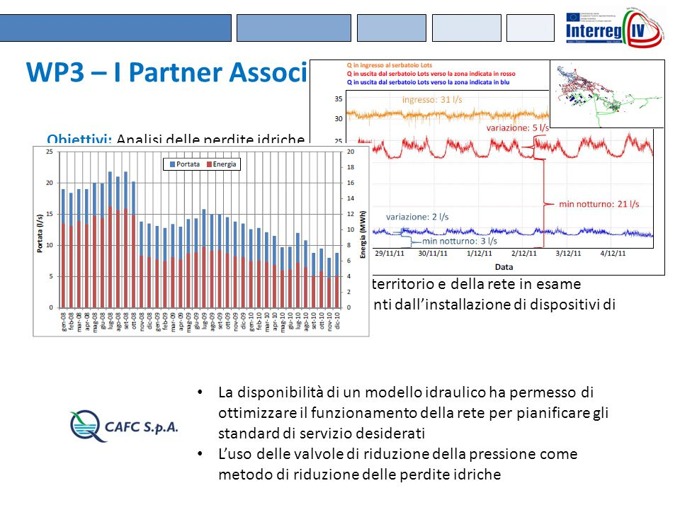 WP3 – I Partner Associati
