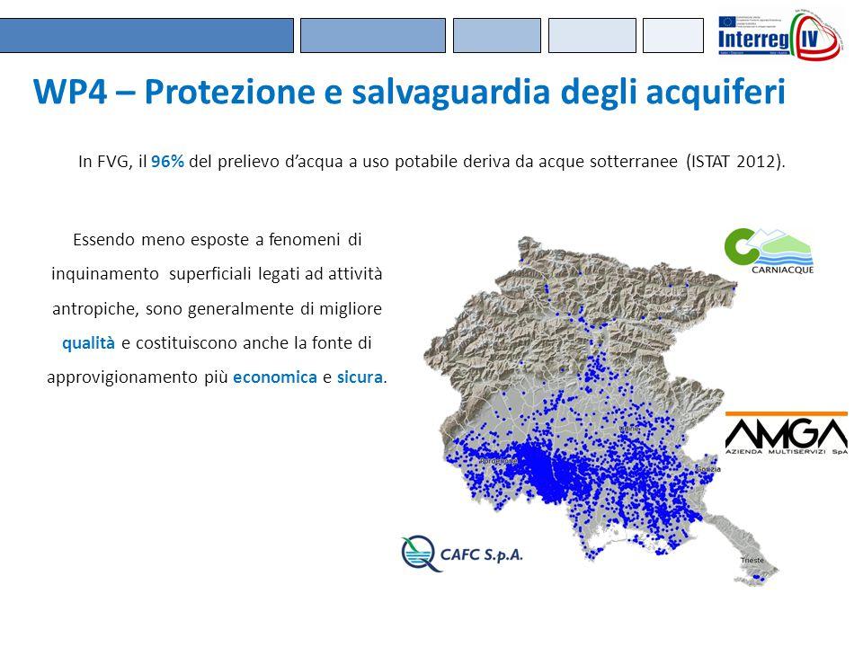 WP4 – Protezione e salvaguardia degli acquiferi