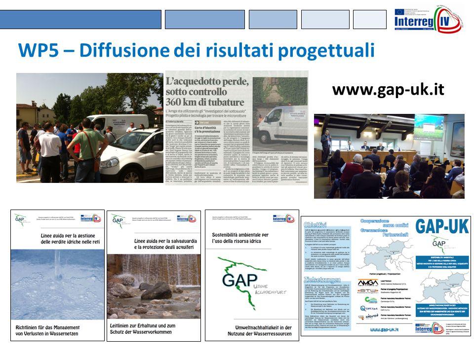 WP5 – Diffusione dei risultati progettuali