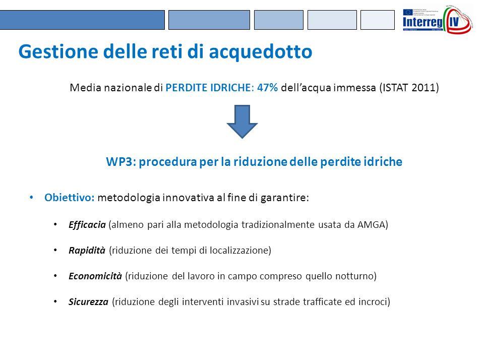 WP3: procedura per la riduzione delle perdite idriche