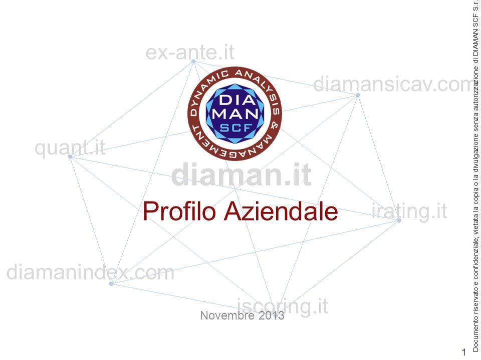 Profilo Aziendale Novembre 2013