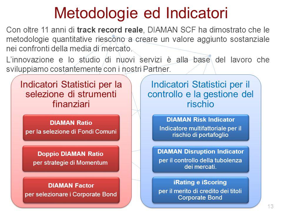 Metodologie ed Indicatori