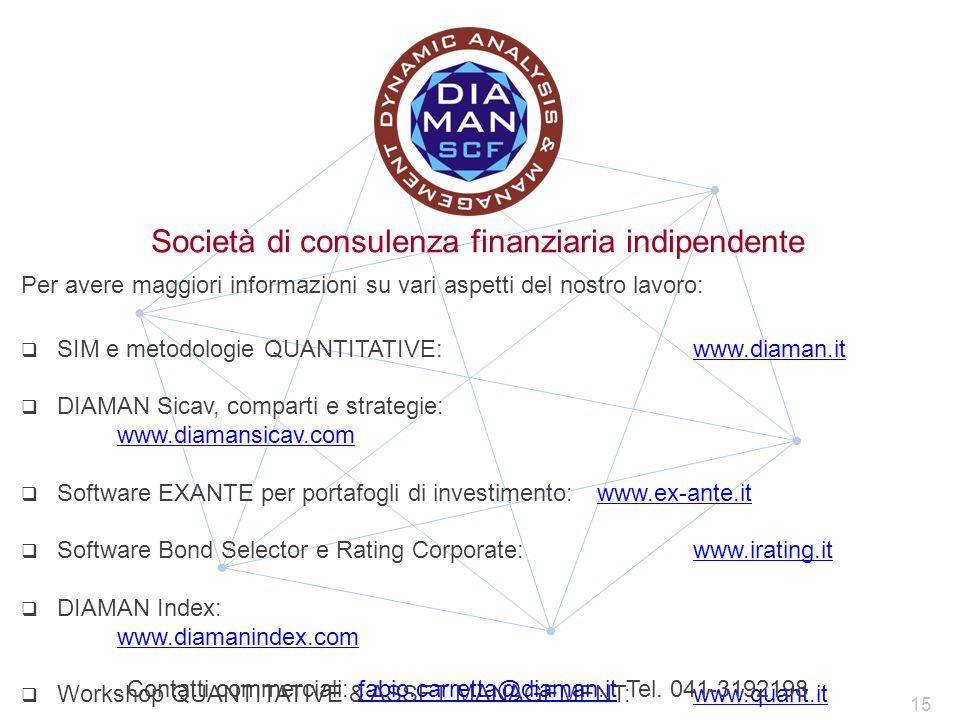 Società di consulenza finanziaria indipendente