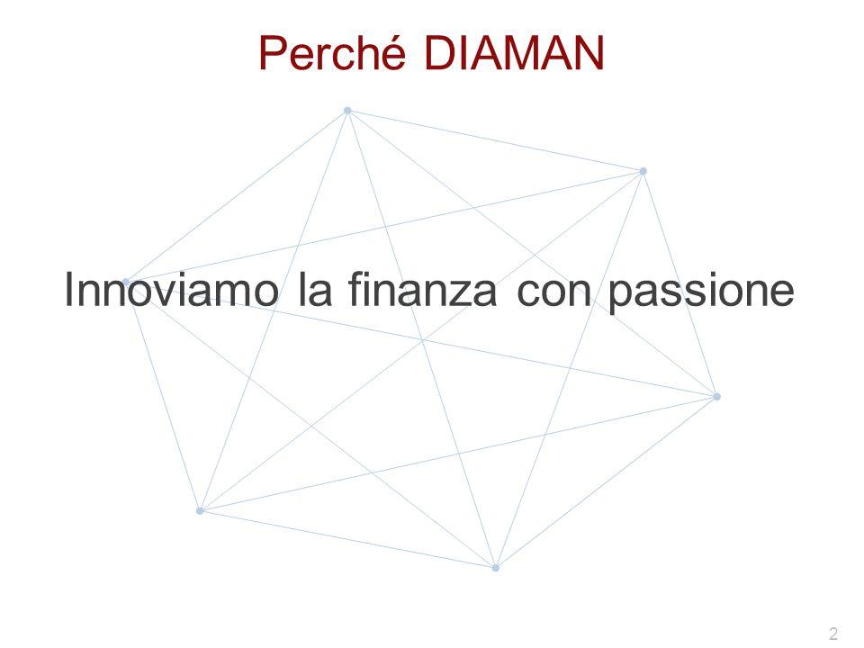 Innoviamo la finanza con passione