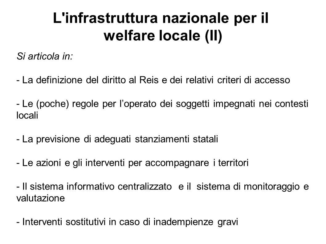 L infrastruttura nazionale per il