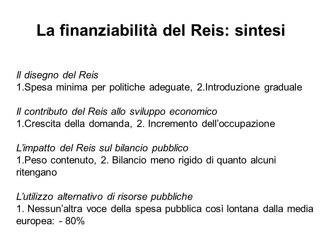 La finanziabilità del Reis: sintesi
