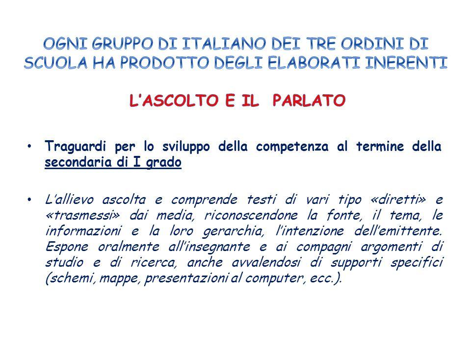 OGNI GRUPPO DI ITALIANO DEI TRE ORDINI DI SCUOLA HA PRODOTTO DEGLI ELABORATI INERENTI