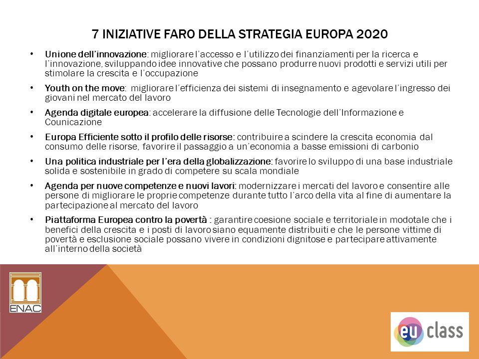 7 iniziative faro della strategia EUROPA 2020