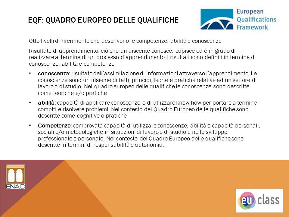 EQF: Quadro europeo delle qualifiche
