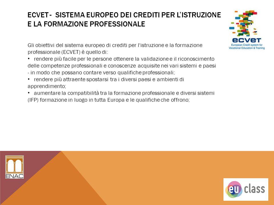 ECVET - Sistema europeo dei crediti per l'istruzione e la formazione professionale