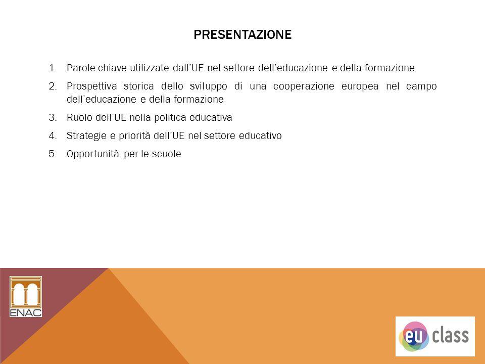 presentazione Parole chiave utilizzate dall'UE nel settore dell'educazione e della formazione.
