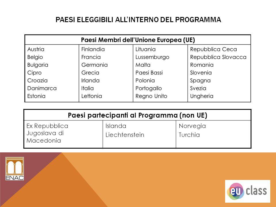 Paesi eleggibili All'interno del programma