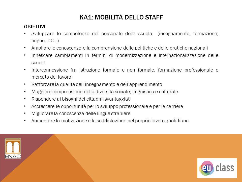 Ka1: MOBILITà DELLO STAFF