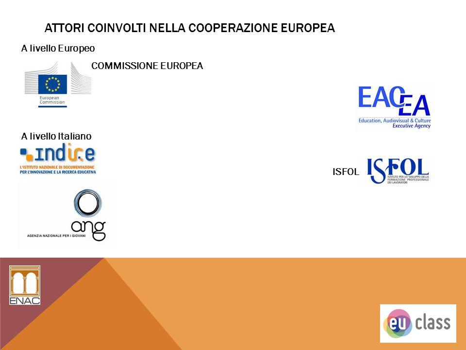 Attori coinvolti nella cooperazione europea