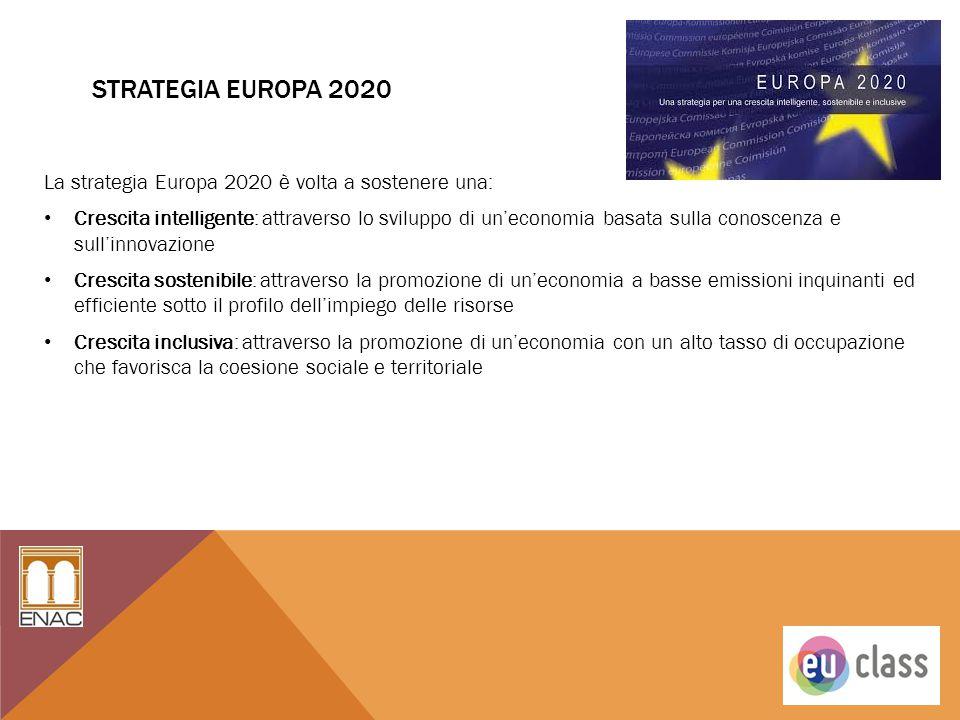 Strategia EUROPA 2020 La strategia Europa 2020 è volta a sostenere una: