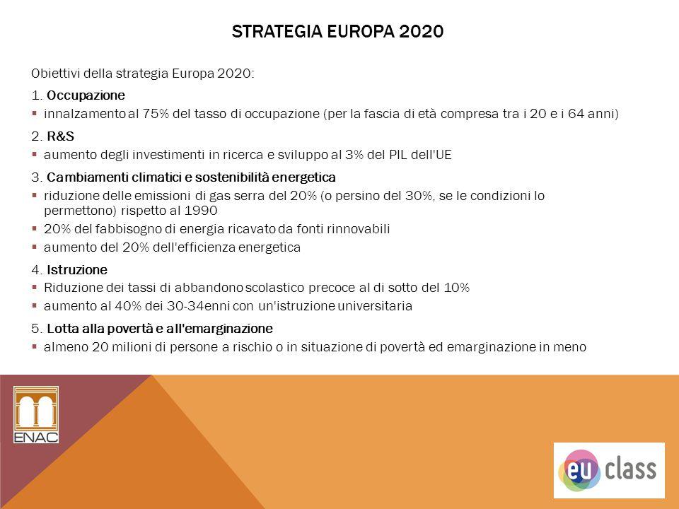 Strategia EUROPA 2020 Obiettivi della strategia Europa 2020: