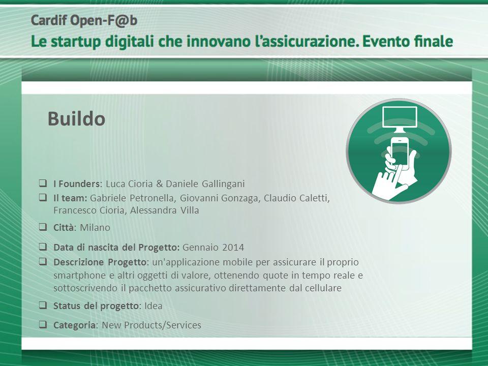 Buildo I Founders: Luca Cioria & Daniele Gallingani