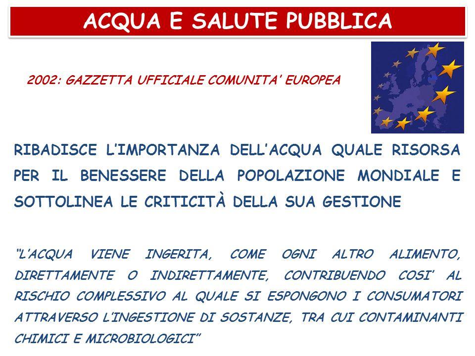 ACQUA E SALUTE PUBBLICA 2002: GAZZETTA UFFICIALE COMUNITA' EUROPEA