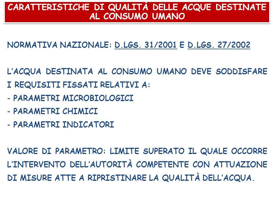 CARATTERISTICHE DI QUALITÀ DELLE ACQUE DESTINATE AL CONSUMO UMANO